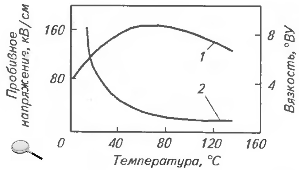Fig57